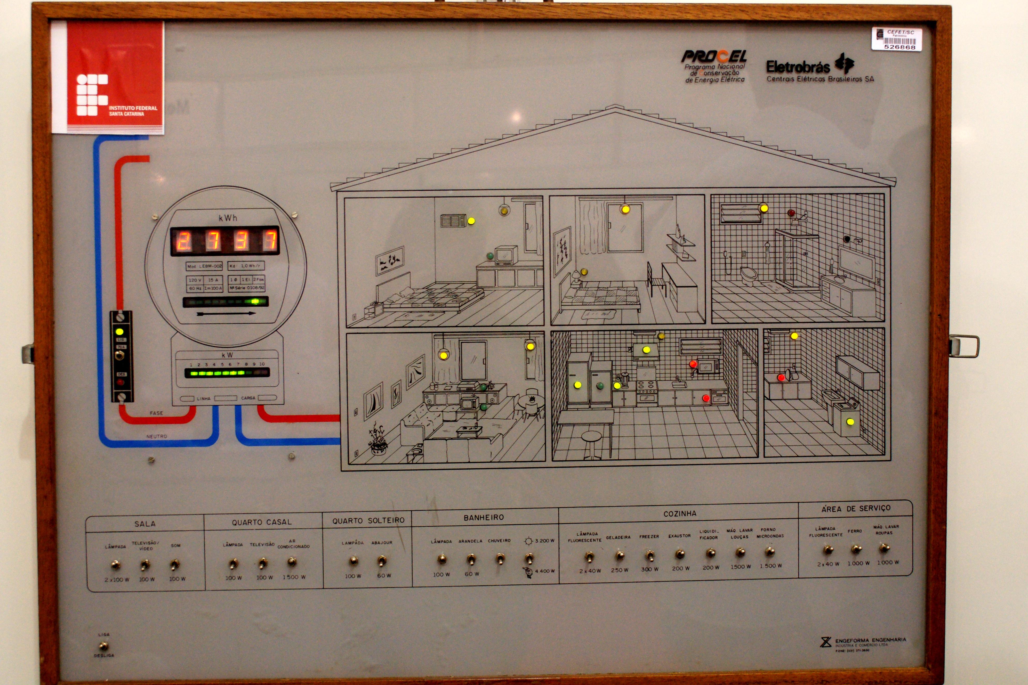 Circuito Eletricos : Sistemas de energia tem painel de circuito elétrico para cadeirantes